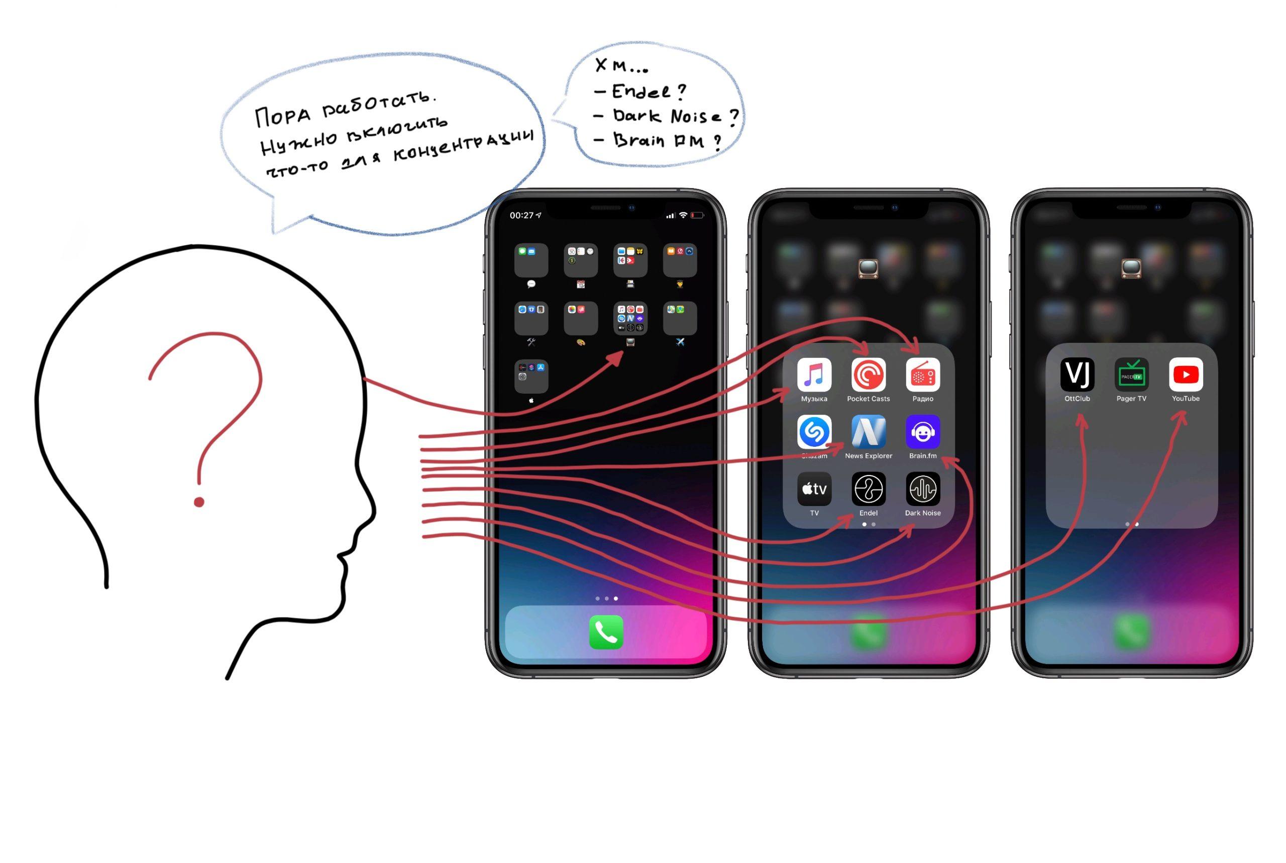 Приложения атакуют и что с этим делать